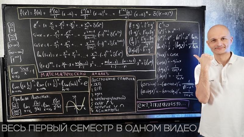 Матан за час. Шпаргалка для первокурсника. Высшая математика