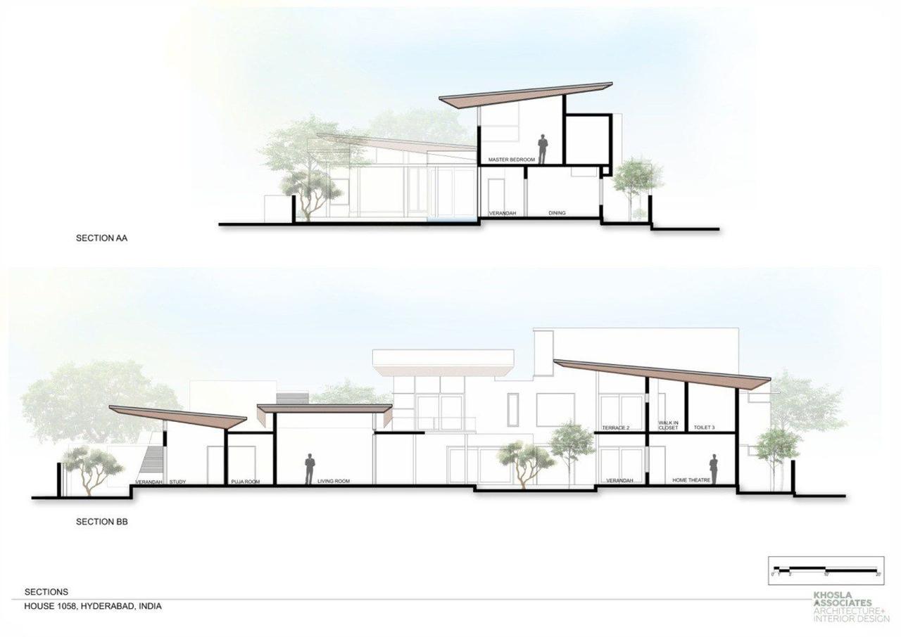 Casa 1058 by Khosla Associates, India