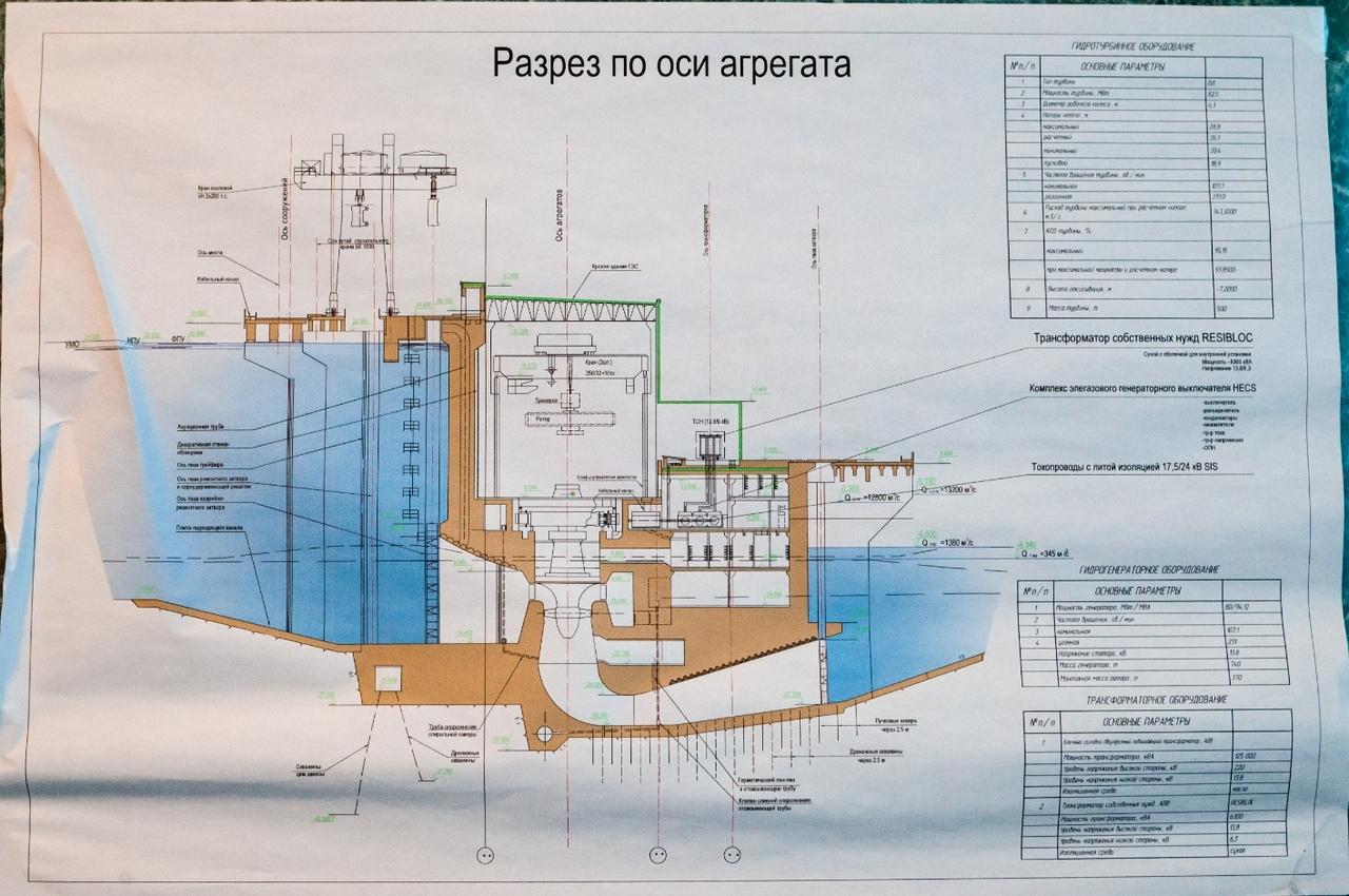 В России введена в эксплуатацию Нижне-Бурейская ГЭС - самая мощная из построенных в пост-советский период