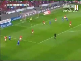 Switzerland vs Italy (1-1) All Goals & Highlights [Friendly]