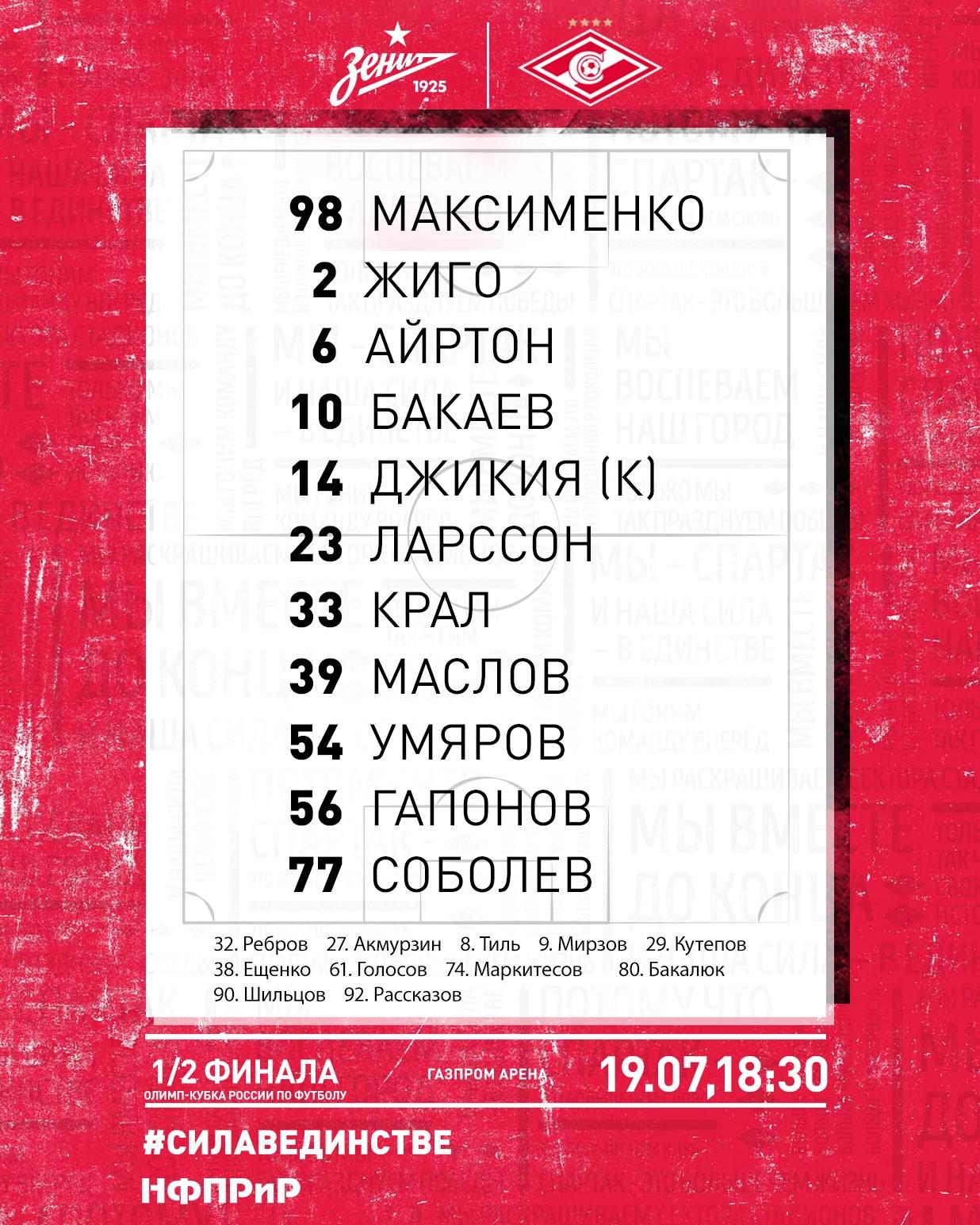 Состав «Спартака» на матч 1/2 финала Кубка России с «Зенитом»