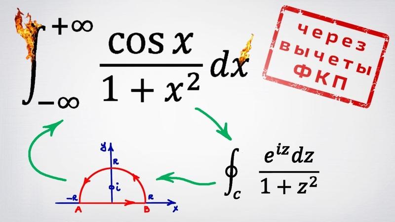 Несобственный интеграл cos x 1 x^2 через вычеты ФКП