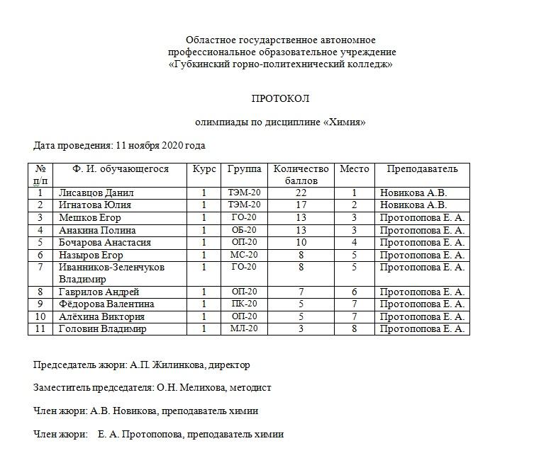 олимпиада по химии среди 1 и 2 -х курсов.2020
