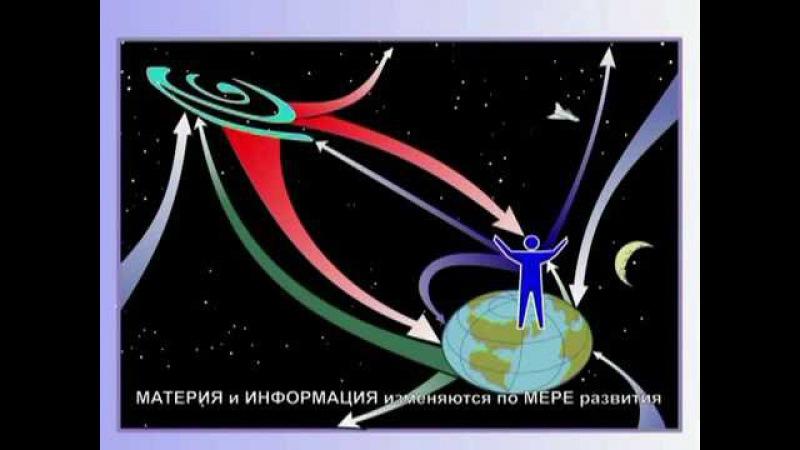 3 174 Вселенная и все её фрагменты обладают интеллектом см определение в Коране