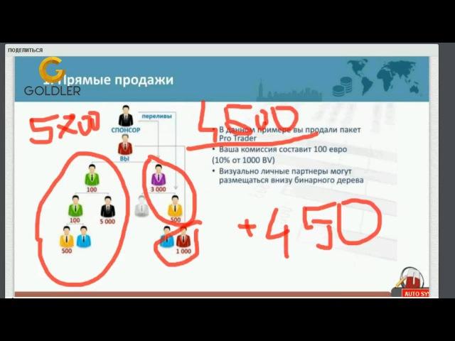 OneCoin маркетинг план. GOLDLER