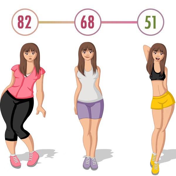 Картинка этапы похудения