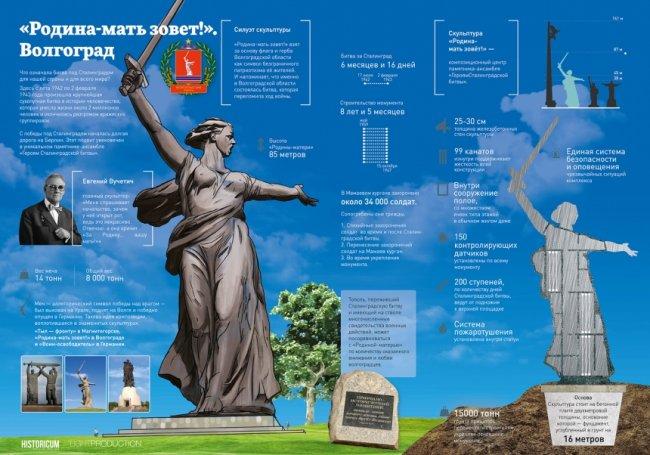 Интересные факты о Волгограде, изображение №5