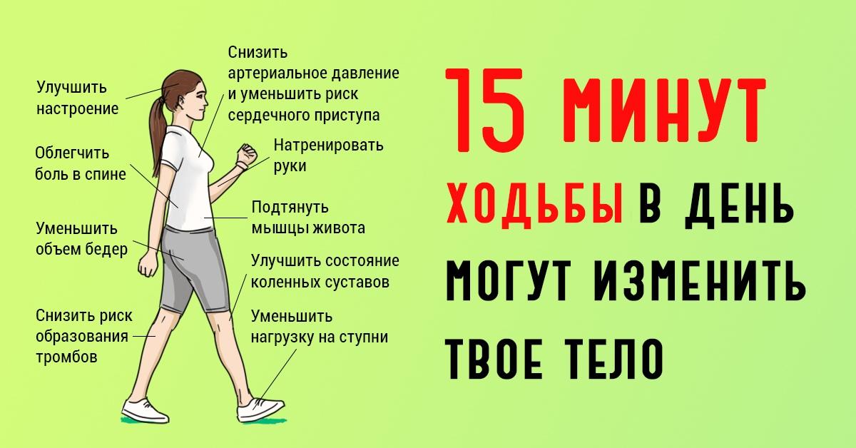 Чтобы Похудеть Нужно Ходить Быстрым Шагом. Ходьба для эффективного похудения: основные правила