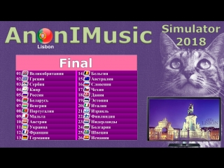 Eurovision 2018 - final (anonimusic simulator)