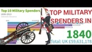 Top 10 Military Budgets of 18th Century