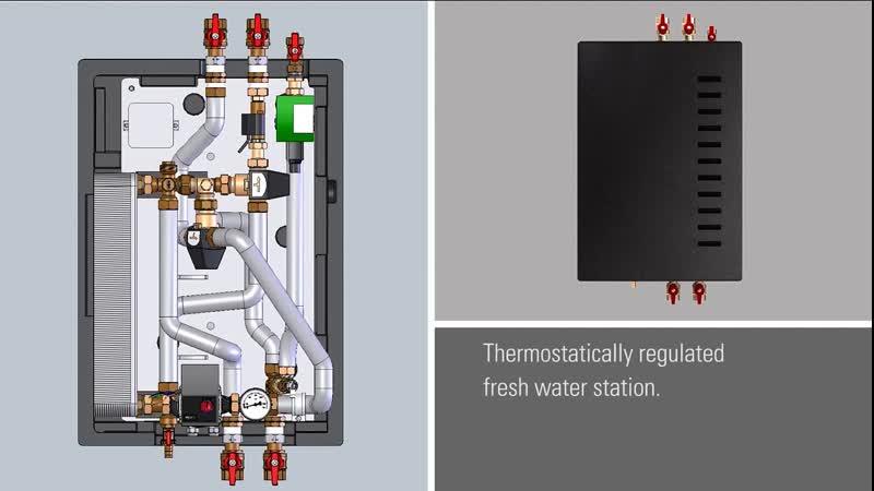 LogoFresh станция для приготовления больших объемов горячей воды проточным методом
