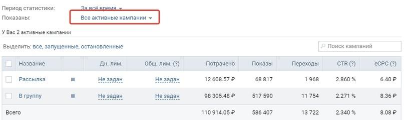 Кейс: 3122 заявки для бренда спортивной одежды. (ВКонтакте и Инстаграм), изображение №23