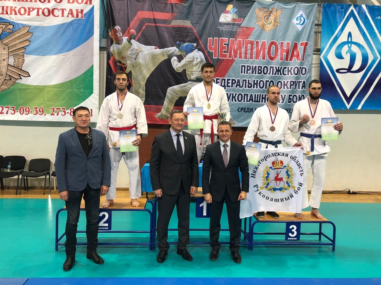 чемпионат ПФО по рукопашному бою, 2019 год