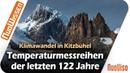 Klimawandel in KITZBÜHEL Amtliche Schnee und Temperaturmessreihen 122 Jahre