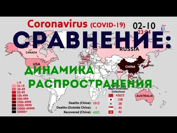 Сравнение Динамика развития COVID19 в разных странах