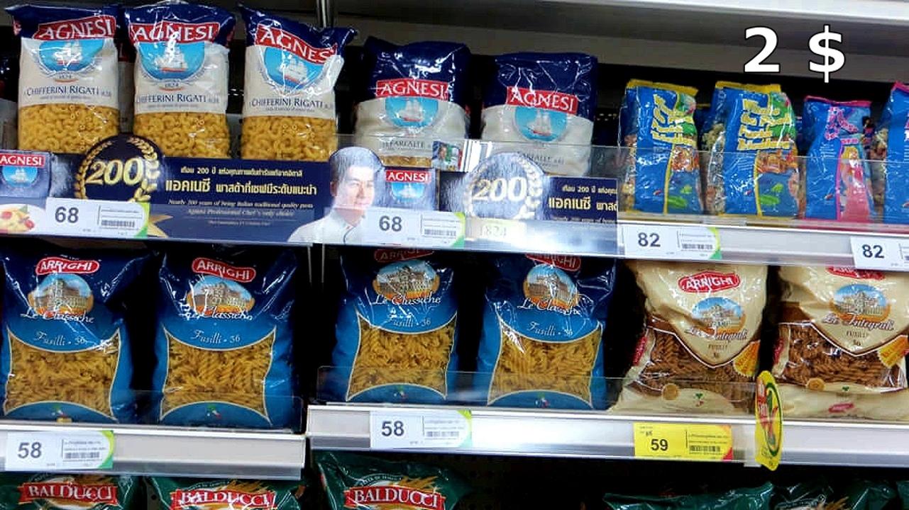 Цены на продукты и еду в Таиланде.  X2c17ilI9fc