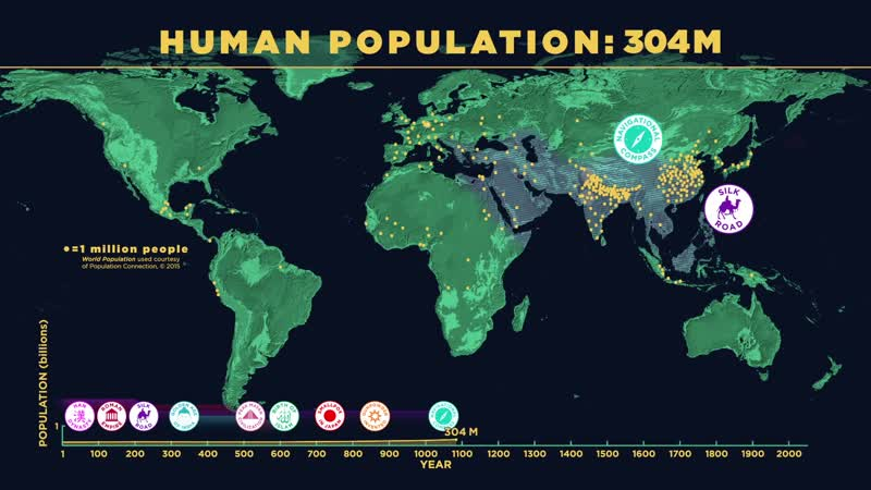 Human Population Through Time [1080]