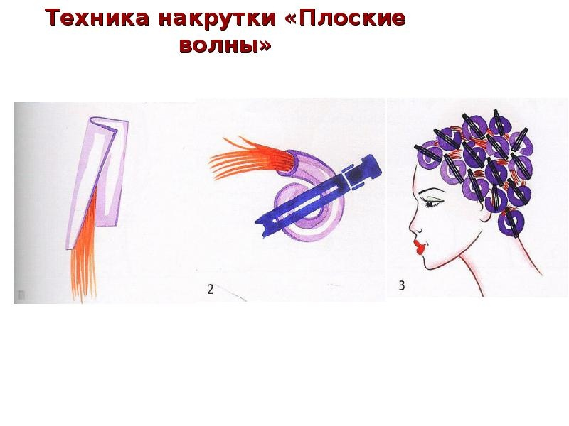 Секреты мастера парикмахера — техники распределения коклюшек при химической завивки волос., изображение №19