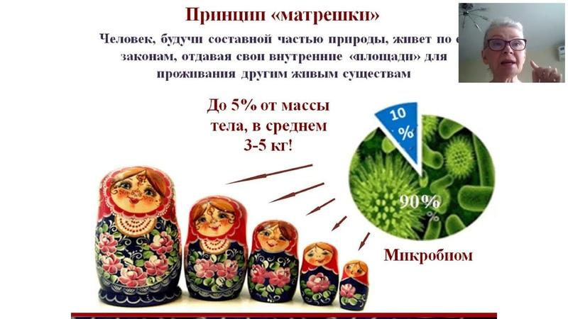 Ответы на вопросы Вебинар Н Г Байкулова 2020 07 03