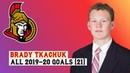 Brady Tkachuk ( 7) All 21 Goals of the 2019-20 NHL Season