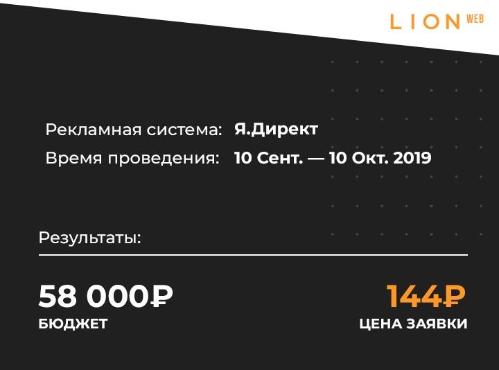 Кейс: 406 заявок по 144 руб для салонов красоты Анны Ключко в Москве, изображение №1
