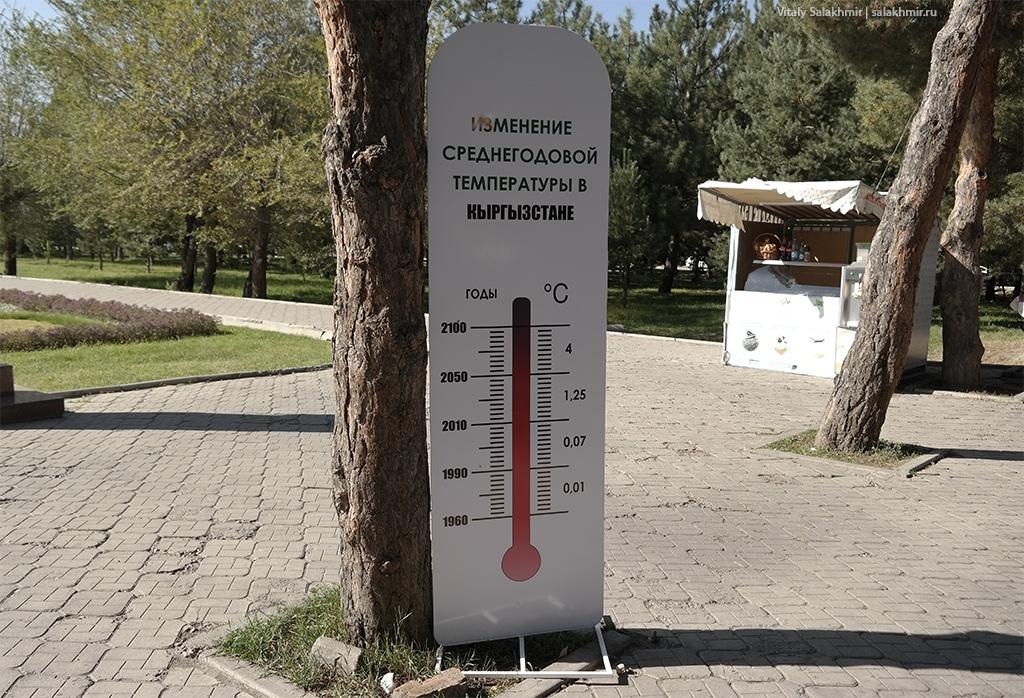 Градусник около парка Победы, Бишкек 2019