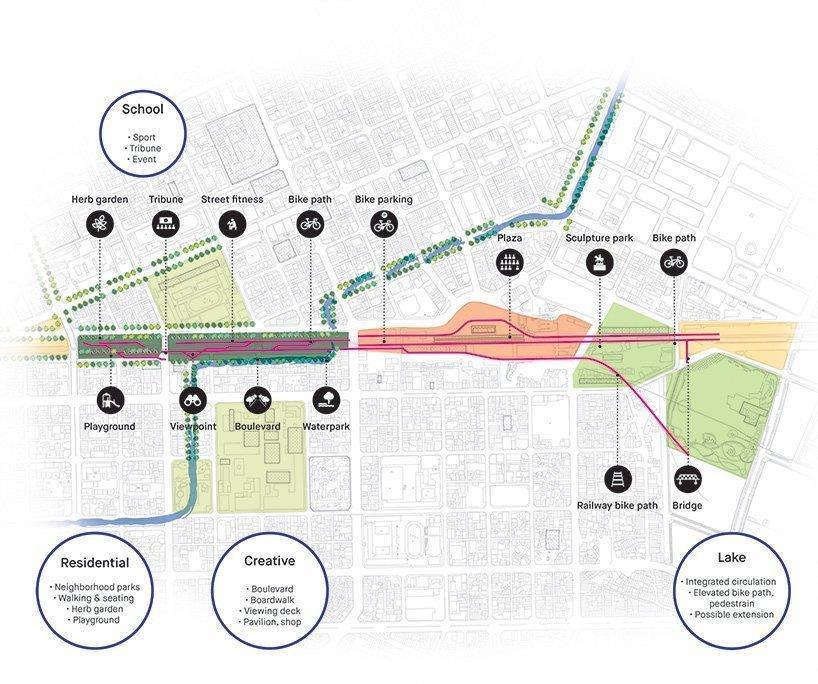 Mecanoo разрабатывает Mile-Long Green Corridor вдоль прежней железнодорожной линии на Тайване