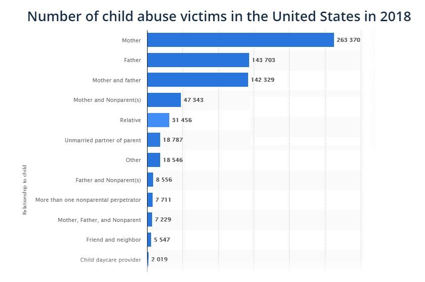 Психиатры: самый опасный человек для ребенка - его мать