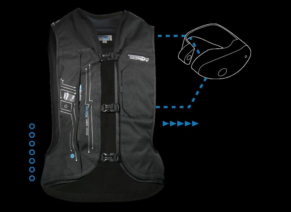 Компания Helite анонсировала систему электронного управления воздушной подушкой