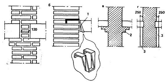 Нюансы обустройства балок, изображение №9