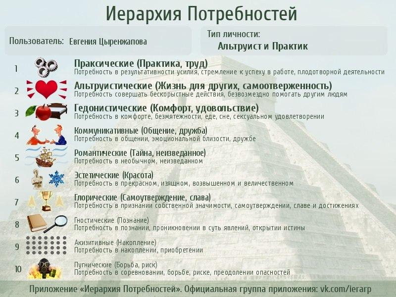 фото из альбома Евгении Цыренжаповой №4