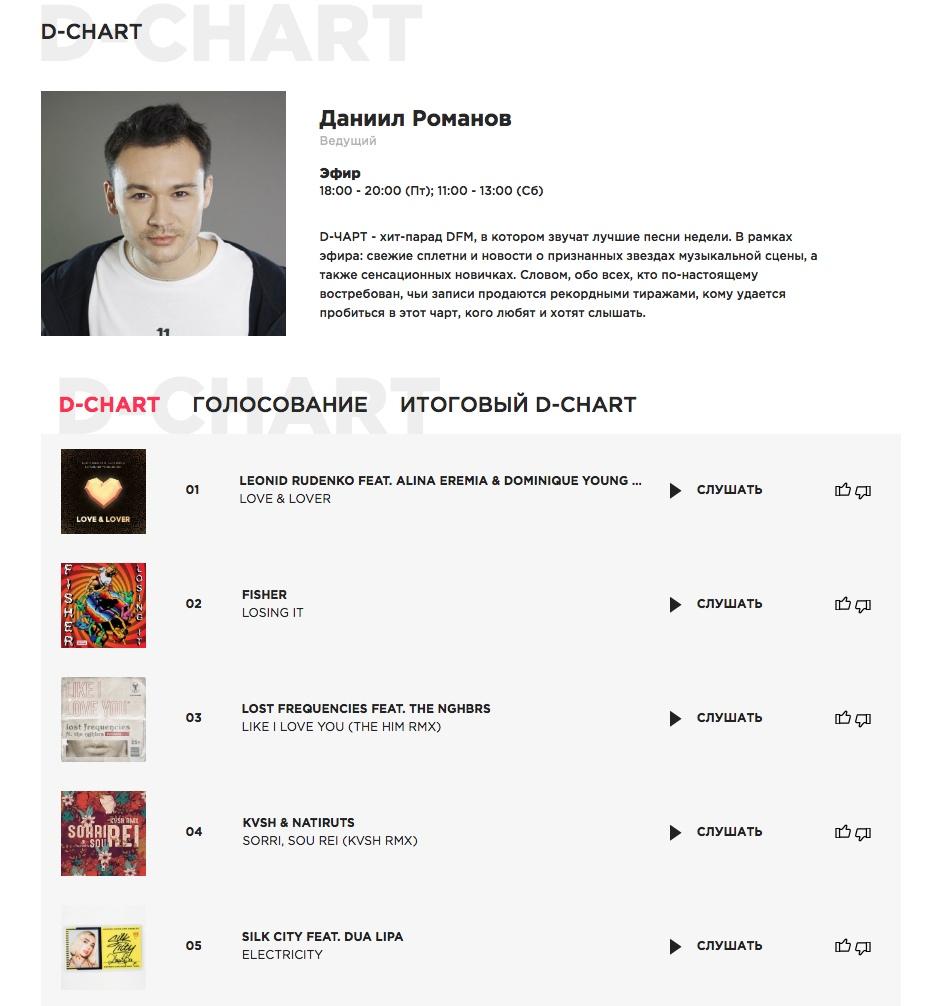 фото из альбома Леонида Руденко №7