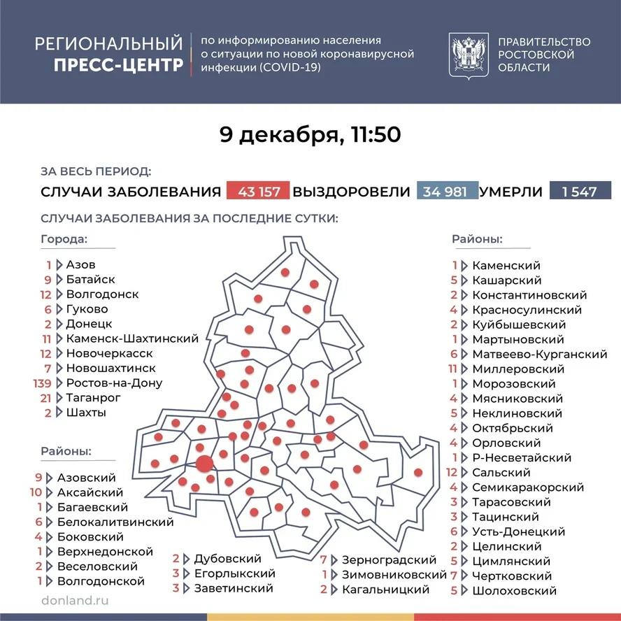 На Дону число инфицированных COVID-19 выросло на 372, в Таганроге 21 новый случай