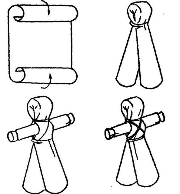 Как сделать народную куклу «От колик» своими руками,