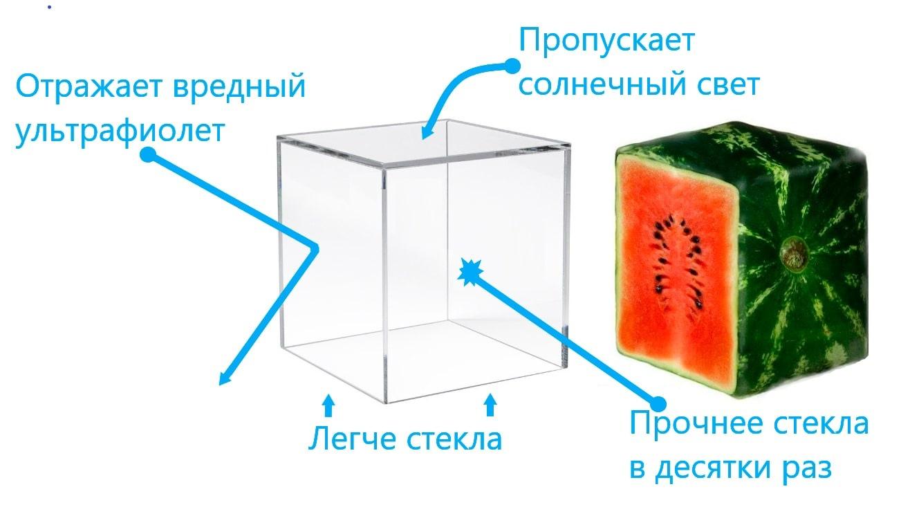 Заказать козырек над крыльцом из поликарбоната Севастополь