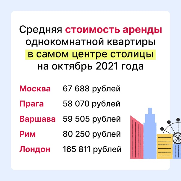 Все знают, квартиру в центре Москвы снять дорого. ...