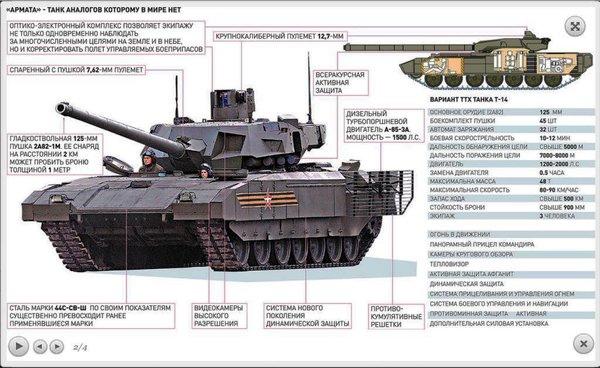 Binkov Battlregrounds (Хорватия): российский танк Т-14 «Армата» будет господствовать на полях сражений?, изображение №4