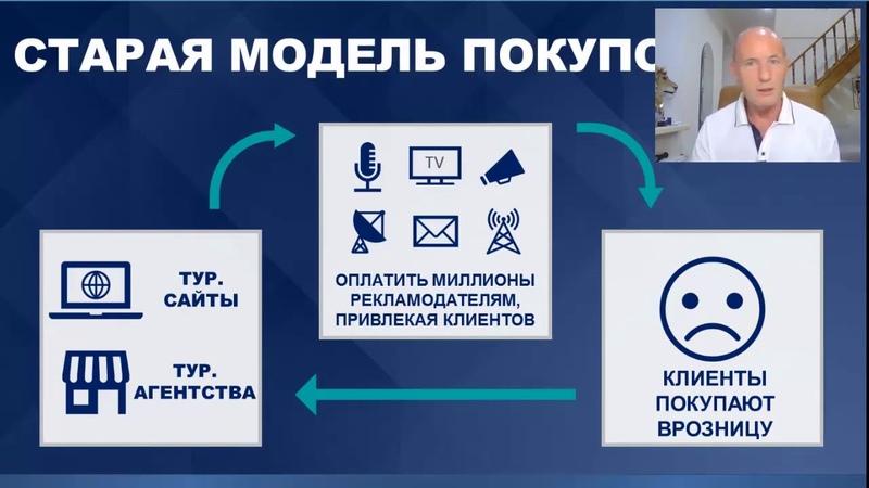 Бизнес презентация MWR Life Николай Лобанов партнер MWR Life
