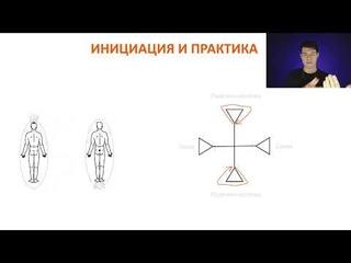 Руническое искусство. Гальдрастав для оздоровления и гармонизации отношений | Николай Васильев